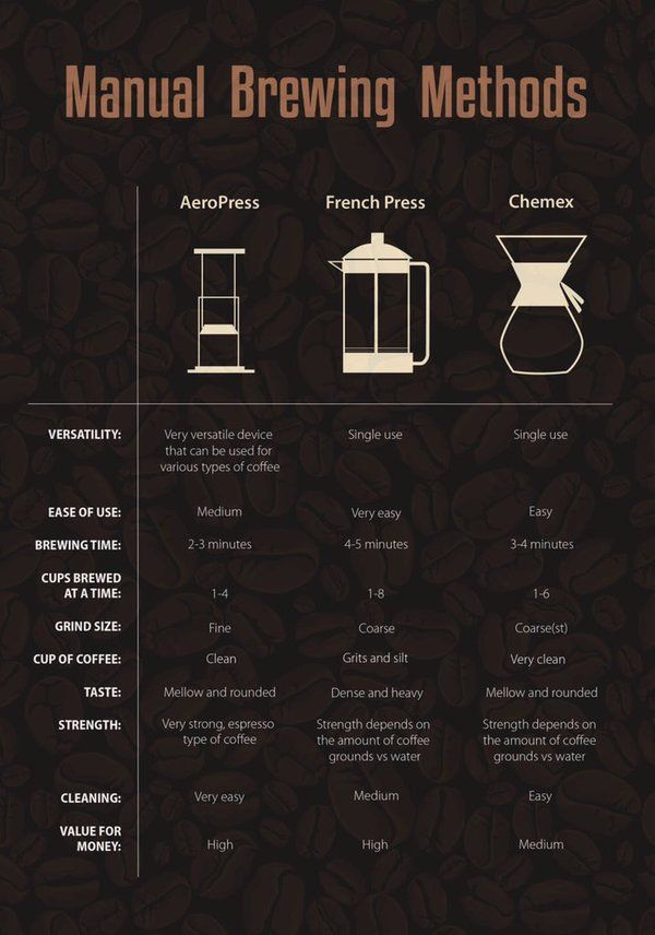 barenthal french press instructions